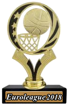 ТП Euroleague Basketball 1-е