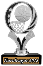 ТП Euroleague Basketball 2-е