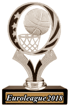 ТП Euroleague Basketball 3-е