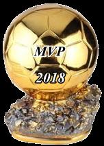 MVP Футбол 2018