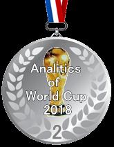 ТП Analitics of World Cup(2)